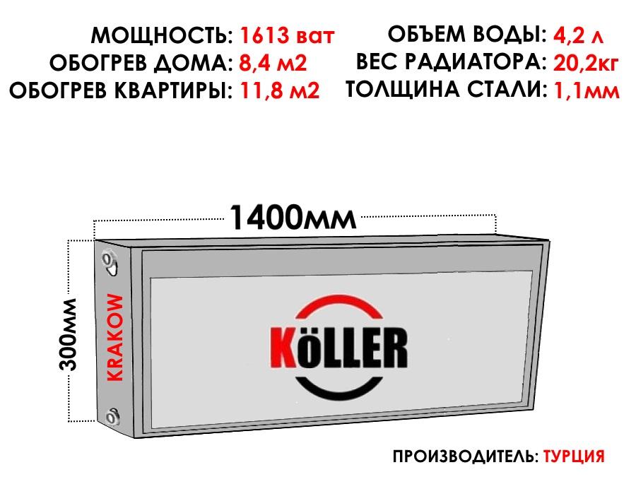 Радиатор стальной KELLER тип 22 300х1400 боковое подключение