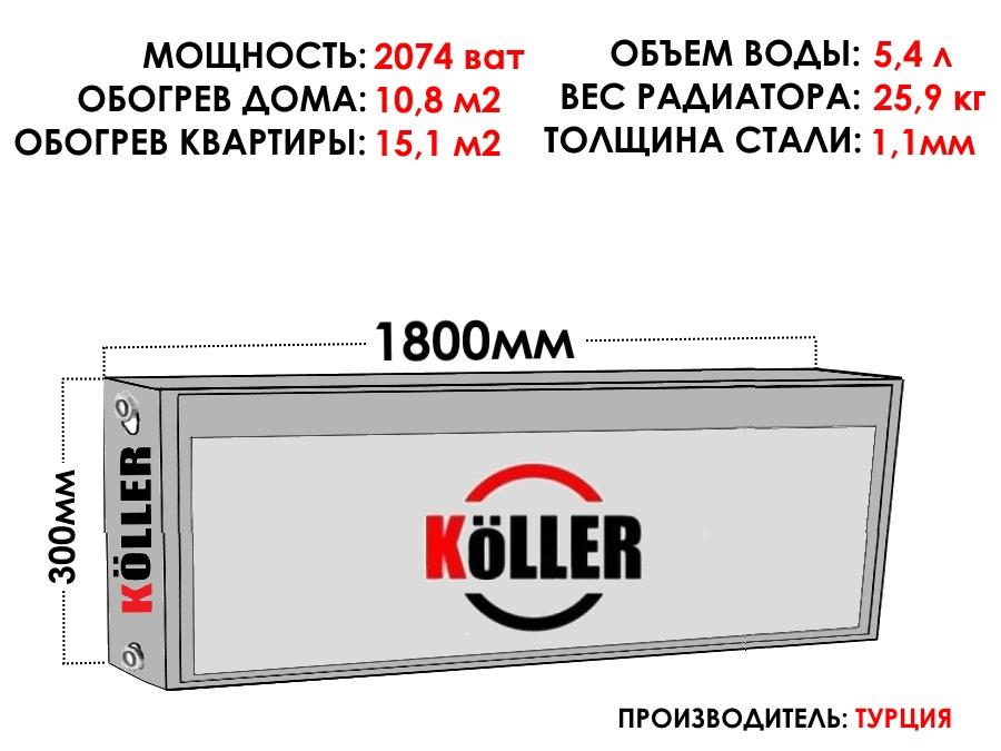 Радиатор стальной KELLER тип 22 300х1800 боковое подключение
