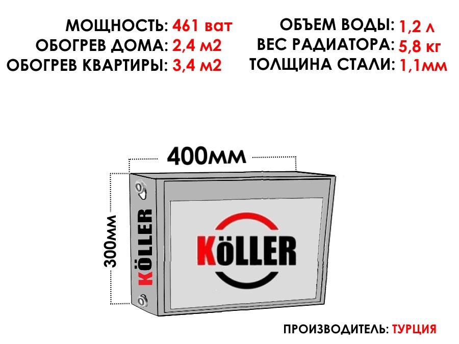 Радиатор стальной KELLER тип 22 300х400 боковое подключение