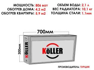 Радиатор стальной KELLER тип 22 300х700 боковое подключение