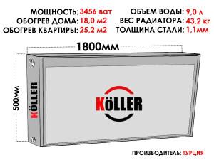 Радиатор стальной KELLER тип 22 500х1800 боковое подключение